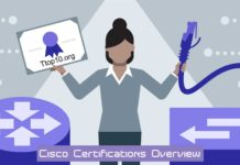 cisco certifications overview